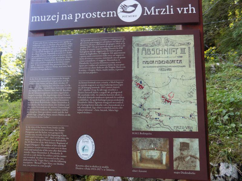muzeji na prostem iz prve svetovne vojne